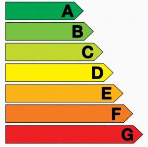 Grafik der Energieeffizienzklassen.