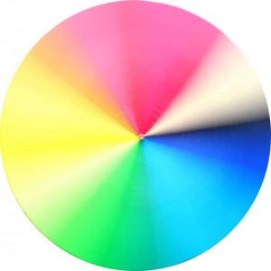 Farbschema im Farbkreis.
